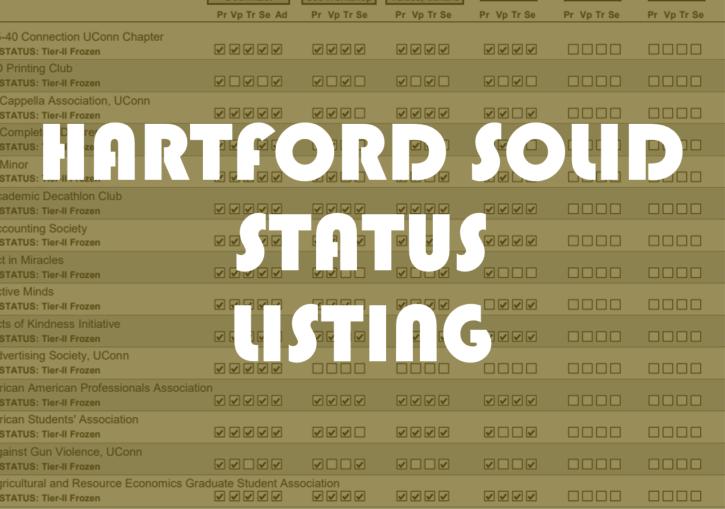 Hartford Status Listing